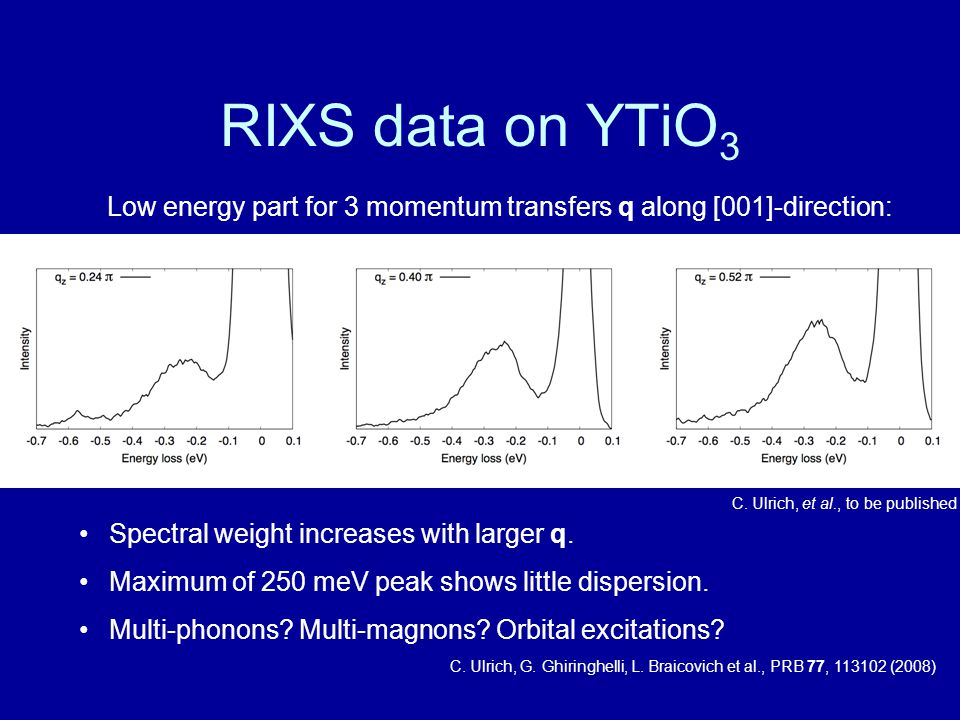 RIXS data on YTiO3 Low energy part for 3 momentum transfers q along [001]-direction: C. Ulrich, et al., to be published.